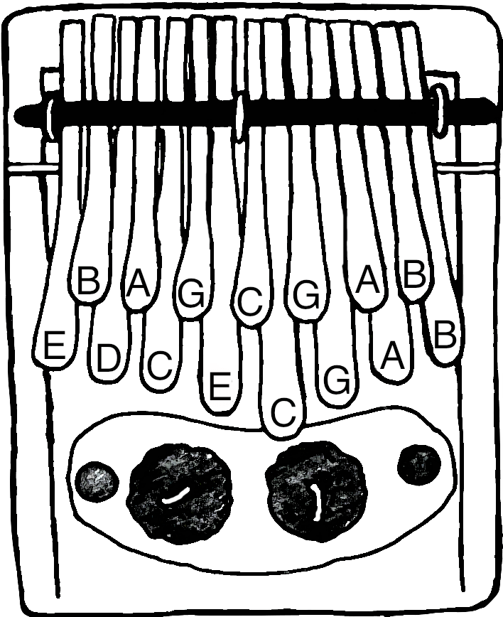 Tuning outline of the 15-key kalimba in G major