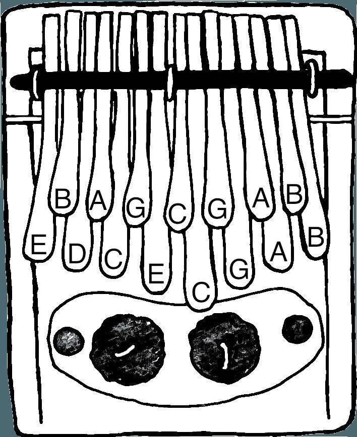 Juma-Instruments-outline-C-kalimba-keys-Tuning-outline-of-the-15-key-kalimba-in-G-major.png
