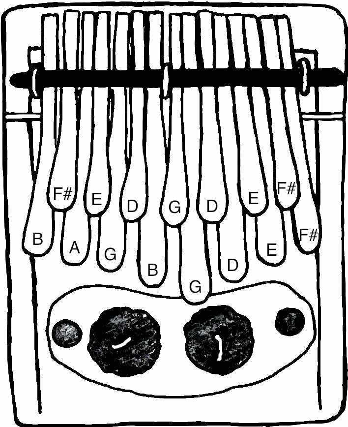 G major Kalimba lay out